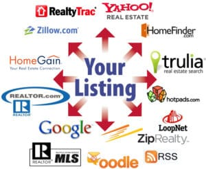 real estate listing syndication